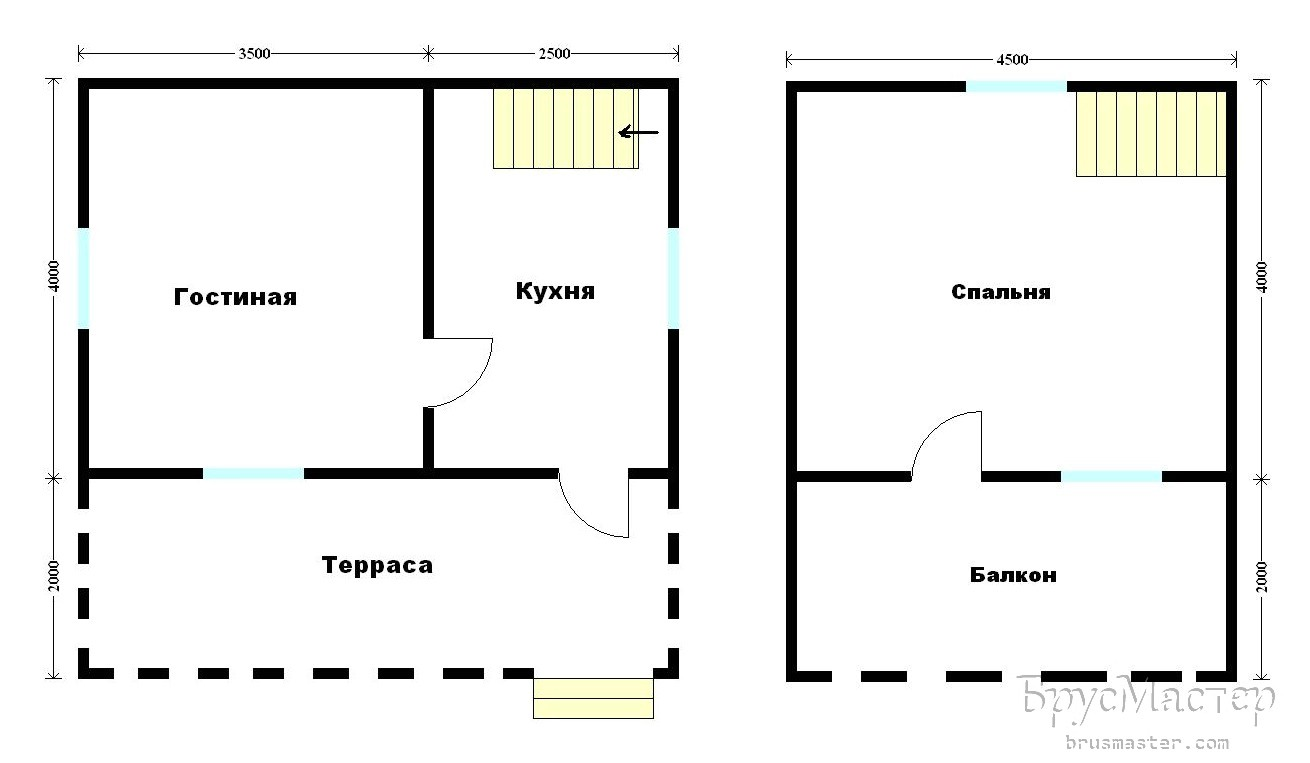 планировка дачного дома