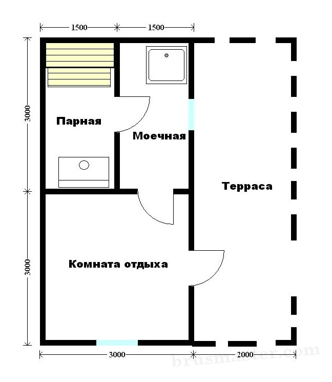 планировка бани 5х6