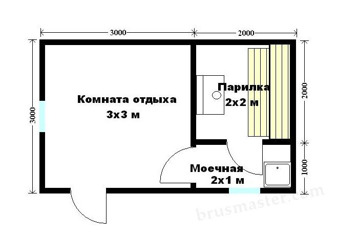 план бани 3х5
