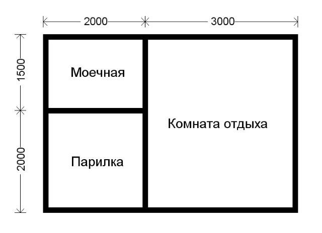 plan-bani-5x3