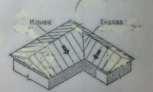 Проект угловой бани